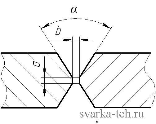 X образная подготовка кромок стыкового соединения