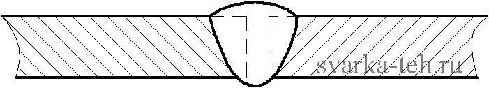 Односторонний стыковой шов без подготовки кромок. (25.23 Kb)